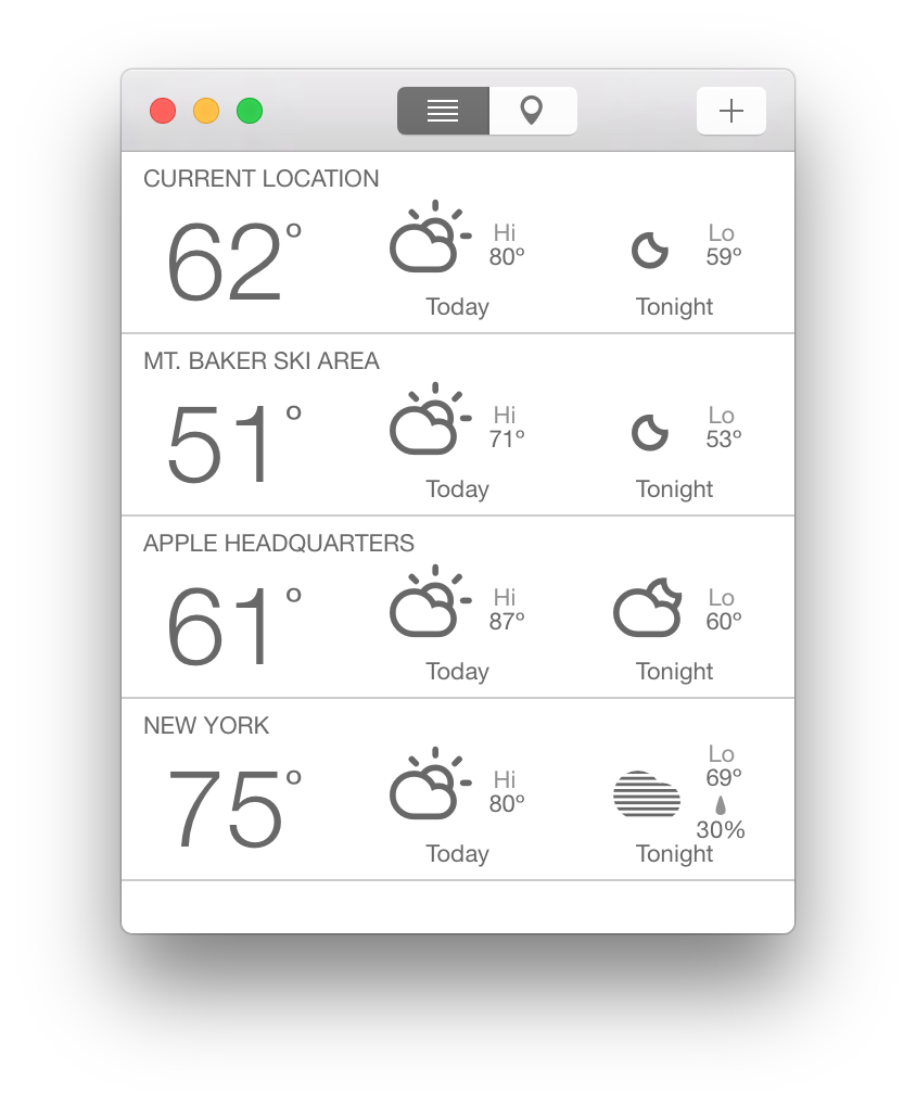 Forecaster for Mac